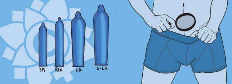 Which Condom Size to Wear - Condoms - Condom Size - Sliquid